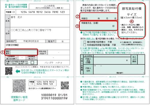 『個人番号カードを郵送で申請する場合の記入箇所』の画像