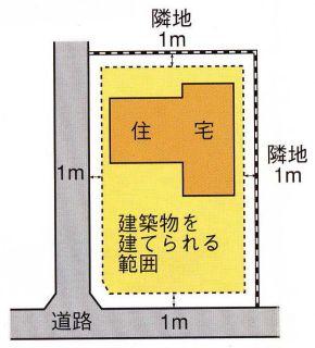 『位置図』の画像