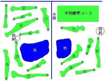 『ふれあいの里グラウンド・ゴルフ場のコースレイアウト画像です。』の画像