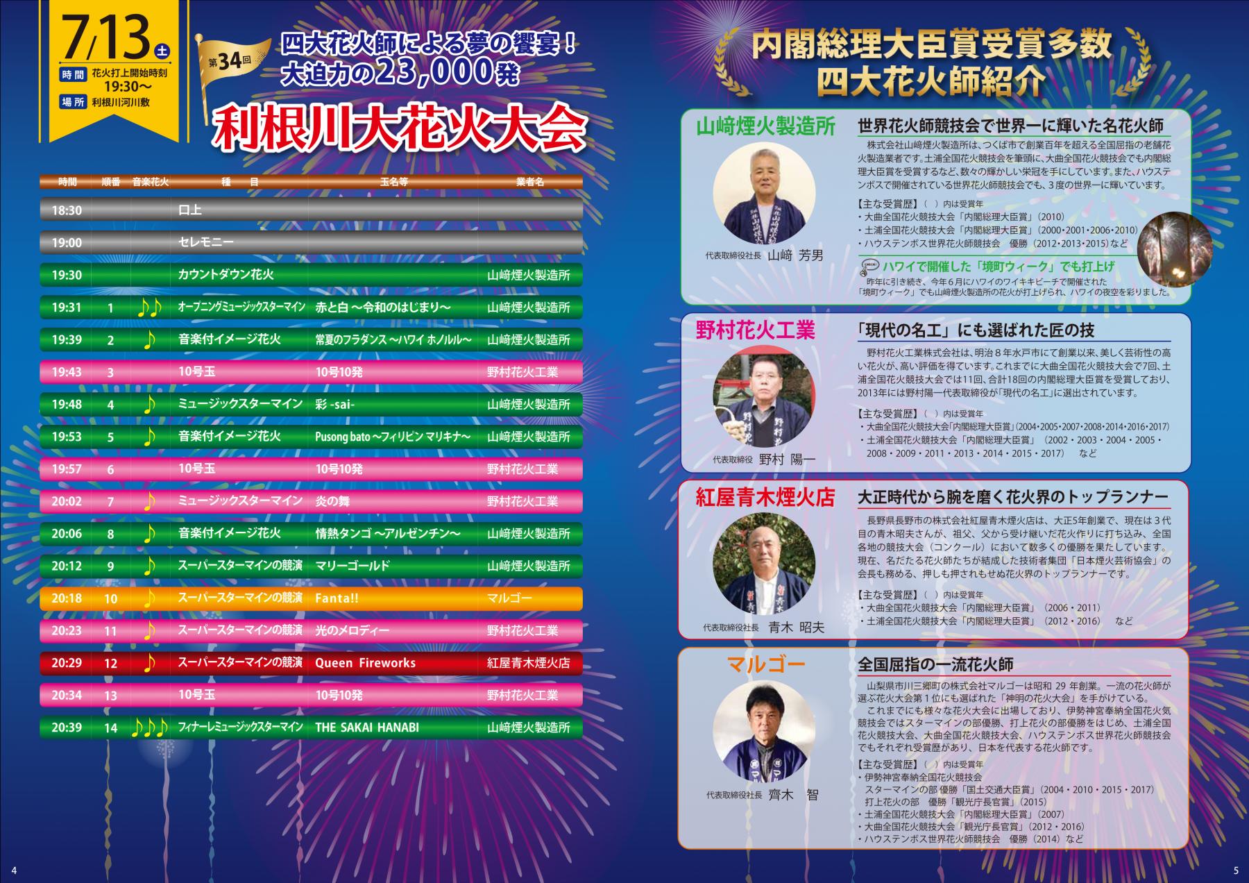 『第34回利根川大花火大会_プログラム』の画像