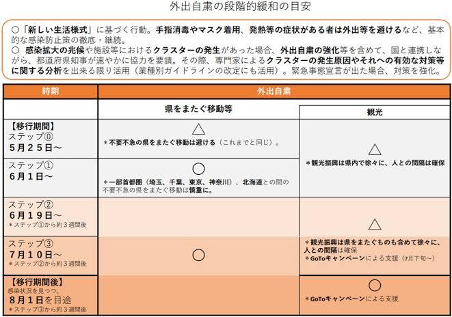 茨城 県 コロナ 感染 情報