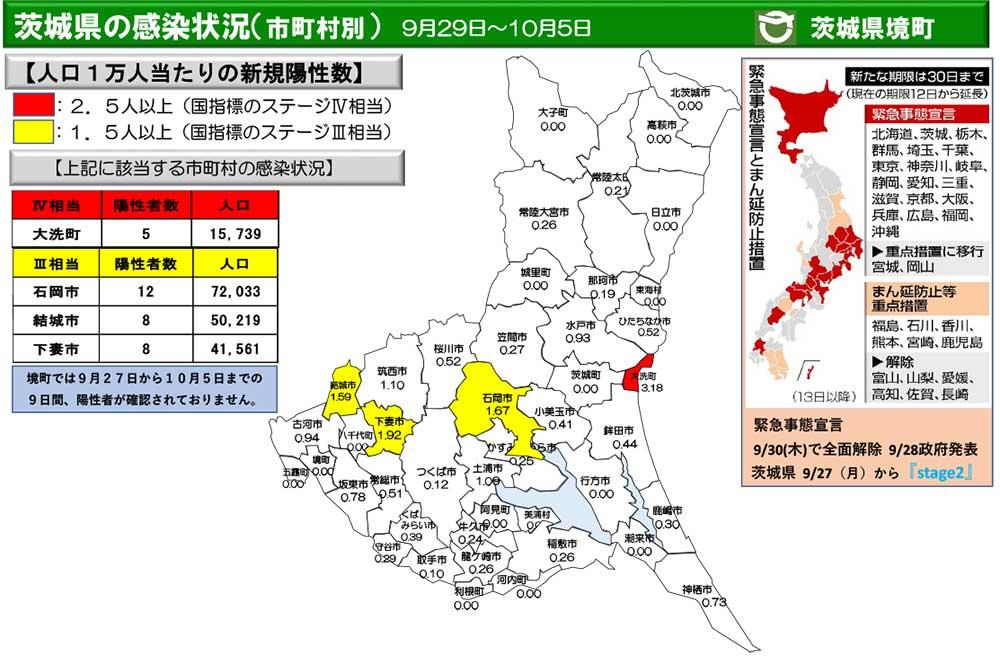 『感染マップ20211005』の画像