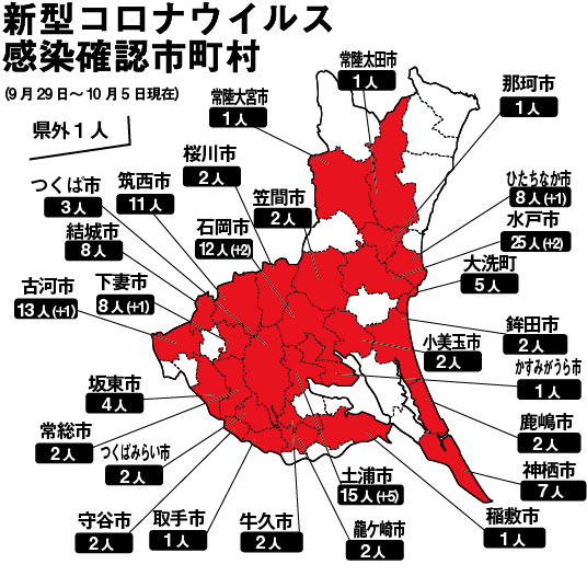 『茨城感染マップ赤20211005』の画像